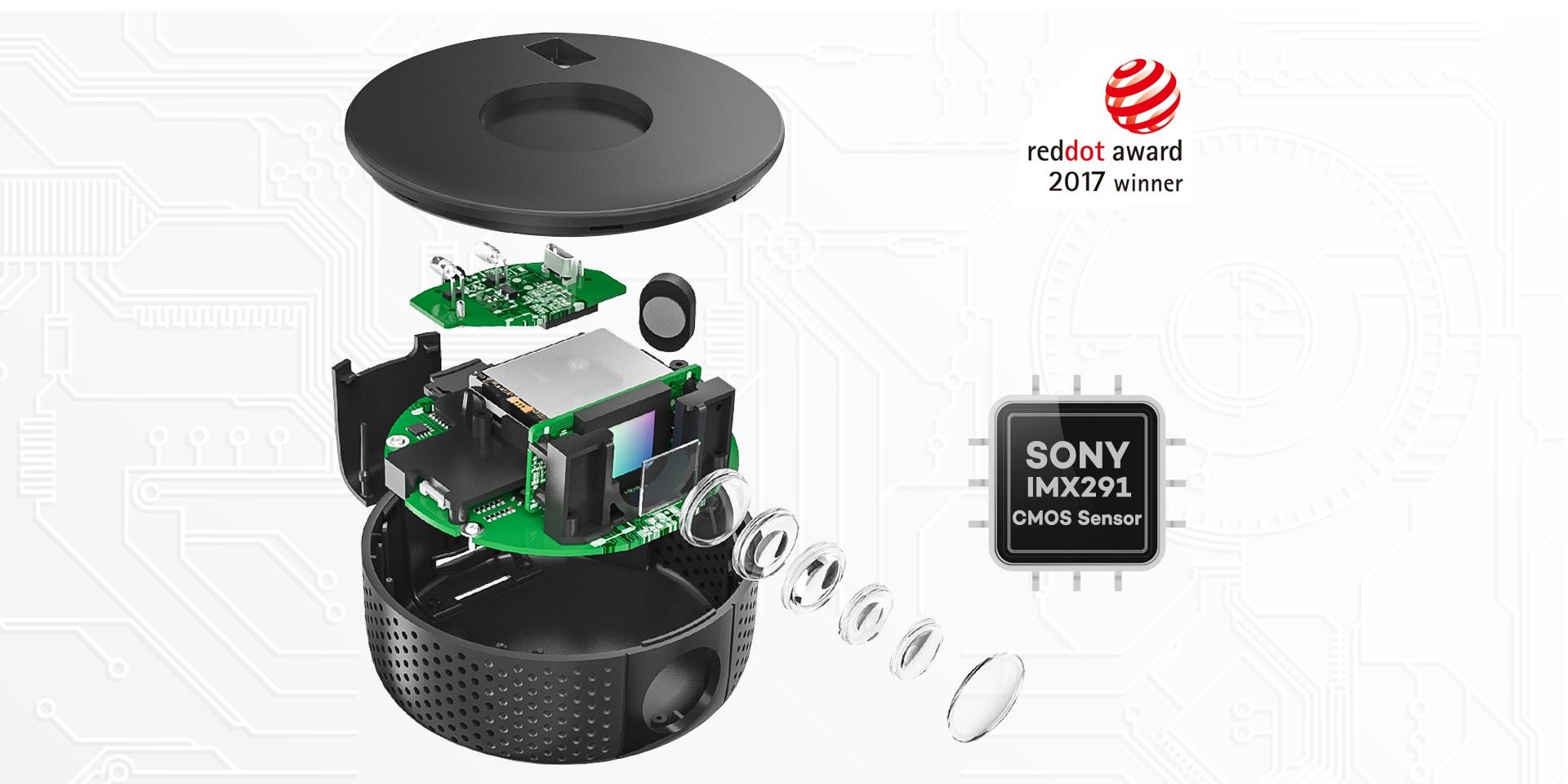 Bộ cảm biến CMOS IMX291 của SONY STARVIS