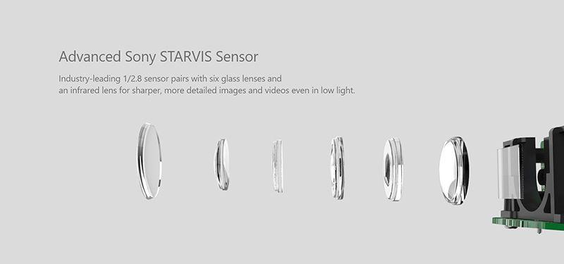 Ống kính và cảm biến hình ảnh trên VAVA FullHD 1080p