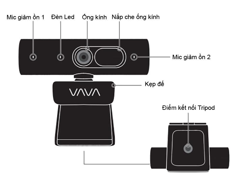 Cấu tạo VAVA 2K Webcam